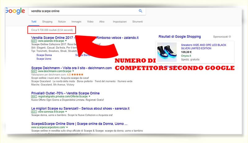analisi serp competitors
